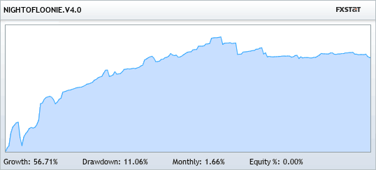 https://www.fxstat.com/widget/link?t=large&c=1&s=73914&o1=growth&o2=drawdown&o3=monthly&o4=equity